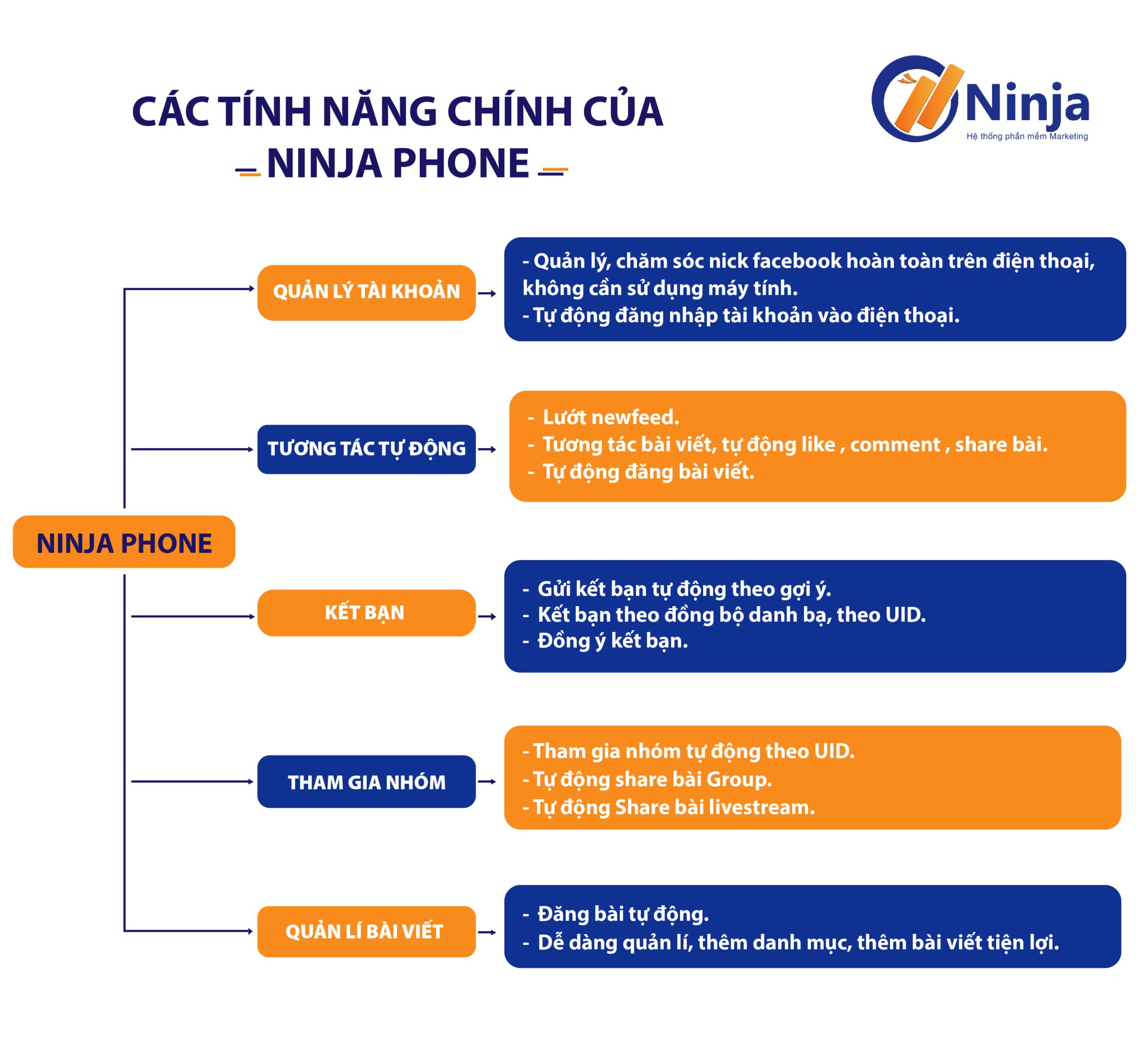 ninja-phone-phan-mem-nuoi-nick-dien-thoai-tu-dong-tien-ich